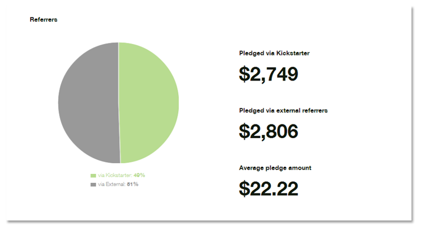 Kickstarter_dashboard_referrers_1.png