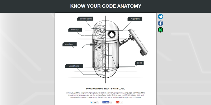 algobot_knowyourcode.png